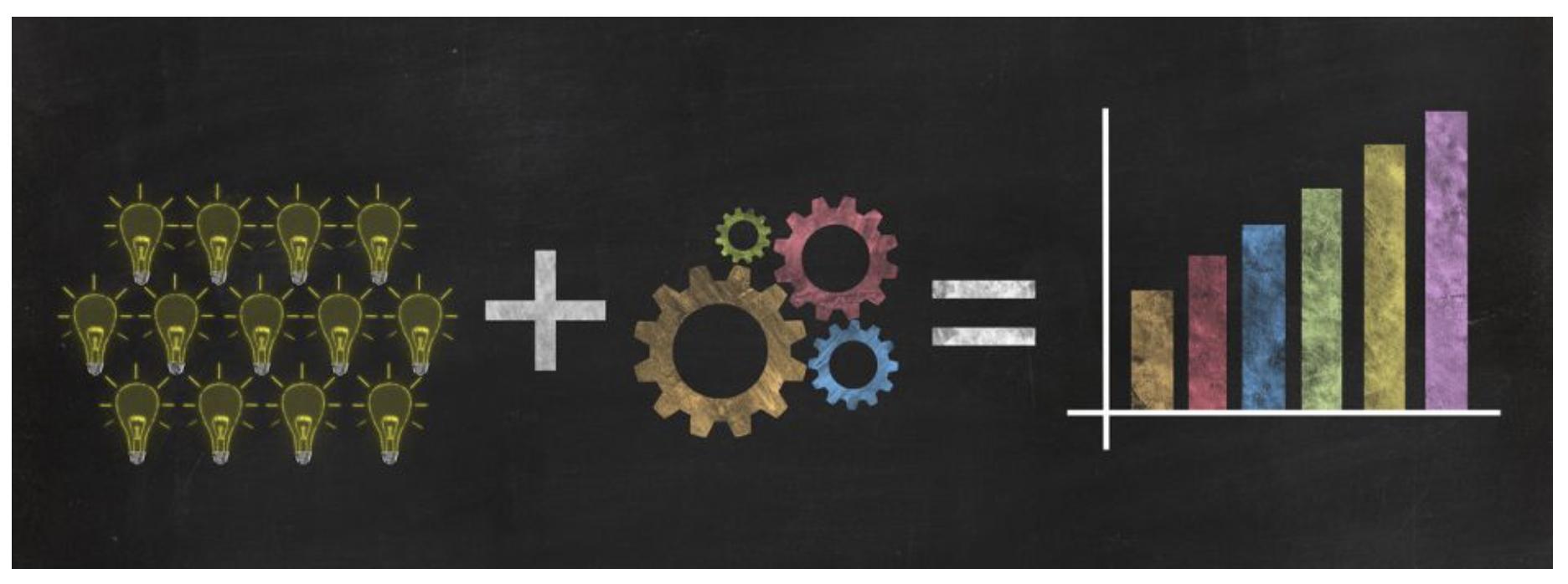 La innovación en la Cuarta Revolución Industrial